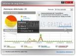 Titanium Antivirus Plus 2011
