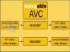 DOWNLOAD mpegable avc