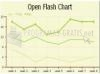 DOWNLOAD open flash chart