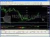DOWNLOAD trading strategy tester forex