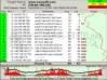Download ping plotter freeware