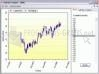 Download indicator analysis