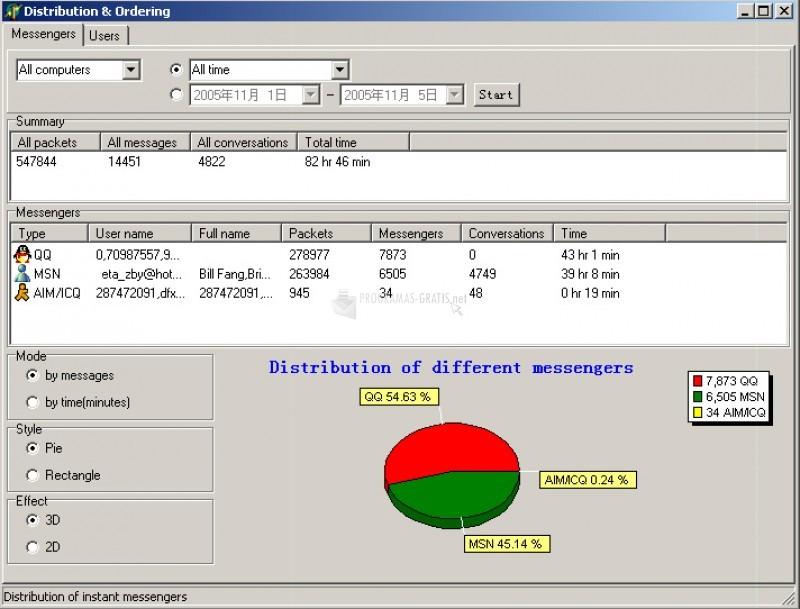 Captura Ming Chat Monitor