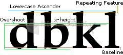 Pantallazo Microsoft Typography