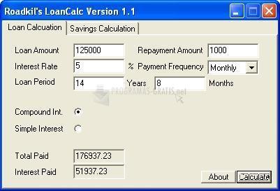 Pantallazo Roadkil´s Loan Calculator