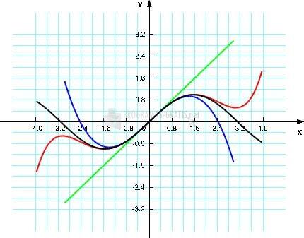 Pantallazo Visual Calculus