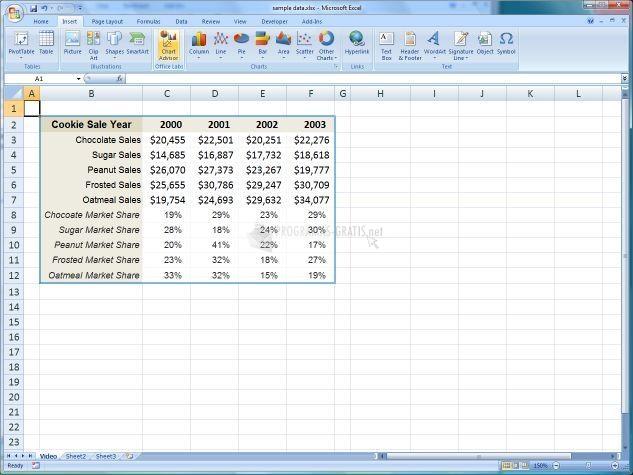 Pantallazo Chart Advisor