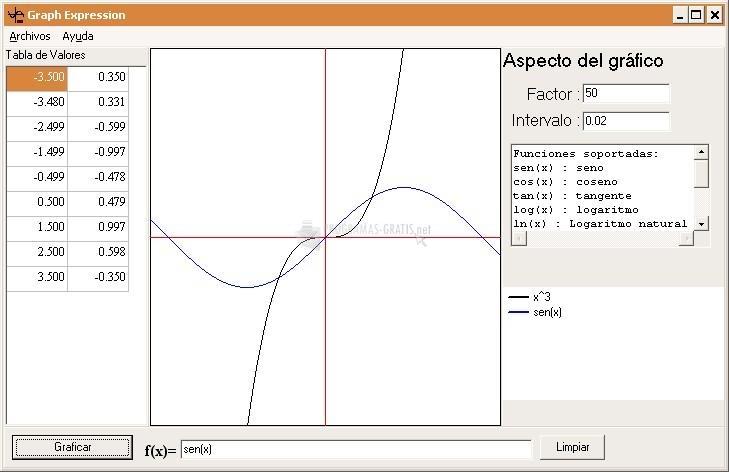 Pantallazo Graph Expression