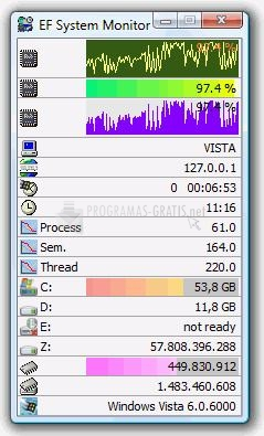 Pantallazo EF System Monitor