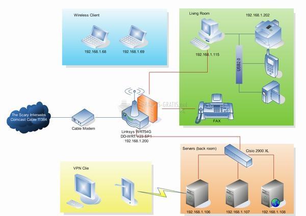 Pantallazo Edraw Network Diagram