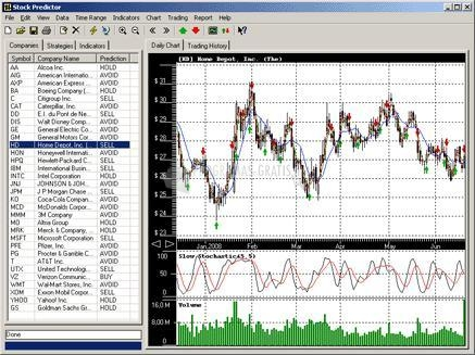 Pantallazo Stock Predictor