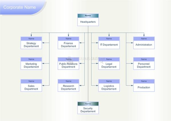 Pantallazo Edraw Organizational Chart