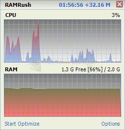 Pantallazo RAM Rush