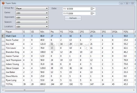 Pantallazo Basketball Stat Manager