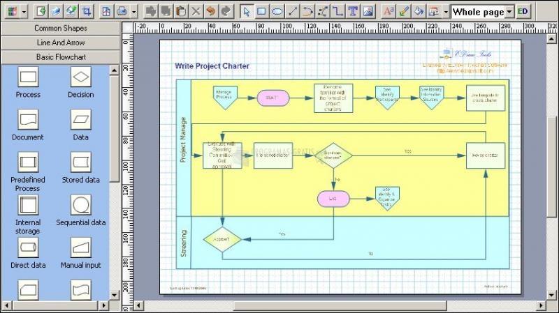 Pantallazo Edraw Flowchart ActiveX Control