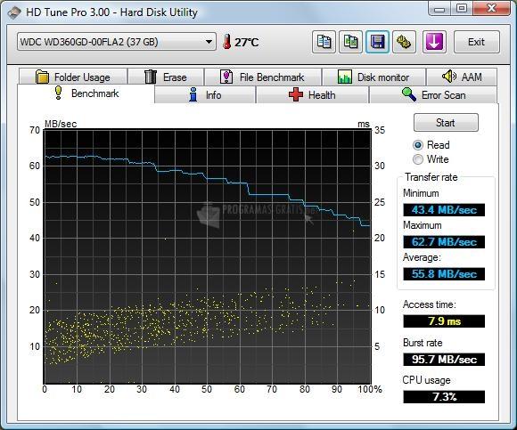 Pantallazo HD Tune Pro