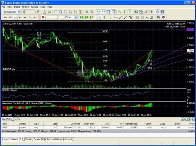 Pantallazo Trading Strategy Tester for FOREX