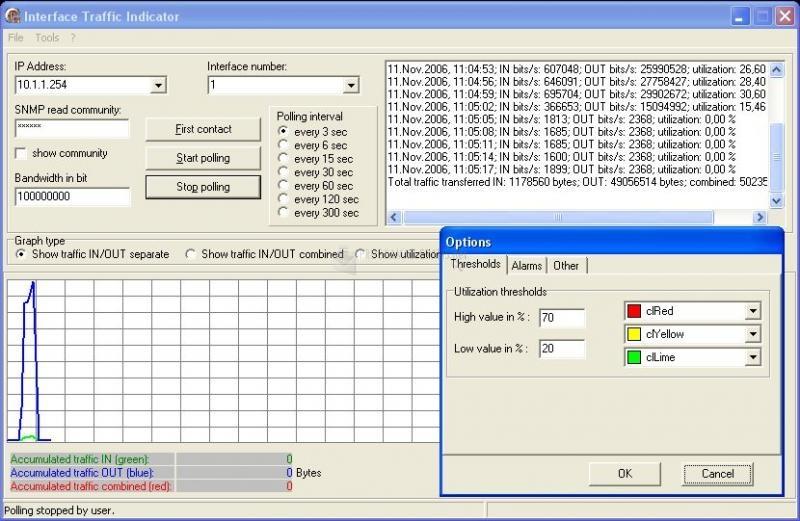 Pantallazo Interface Traffic Indicator