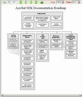 Pantallazo Ap PDF to HTML