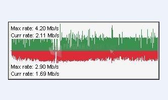 Pantallazo Bandwidth Monitor