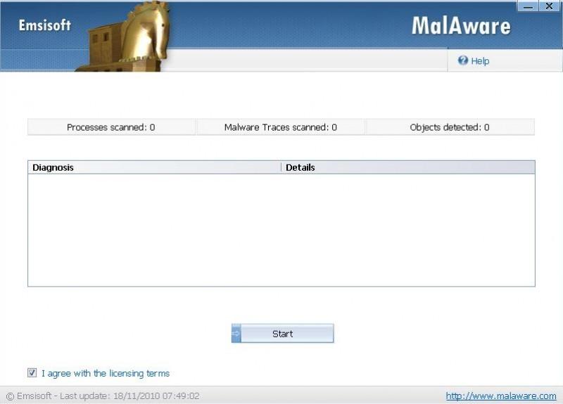 Pantallazo MalAware