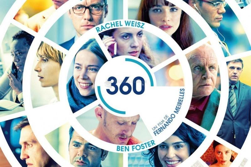 Pantallazo 360: Juego de destinos