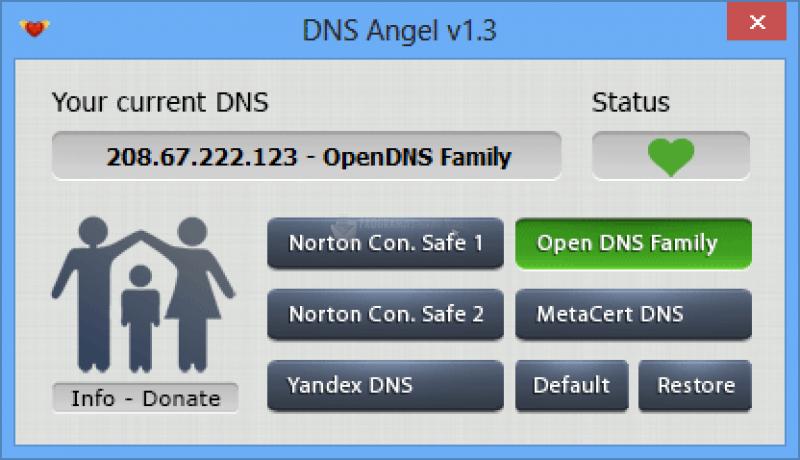 Foto DNS Angel