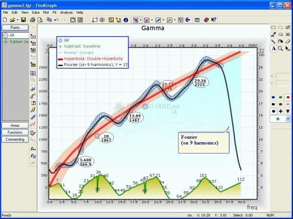 Pantallazo FindGraph