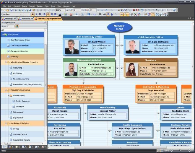 Pantallazo InfoRapid KnowledgeMap