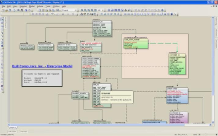 Pantallazo ERWin Data Modeler