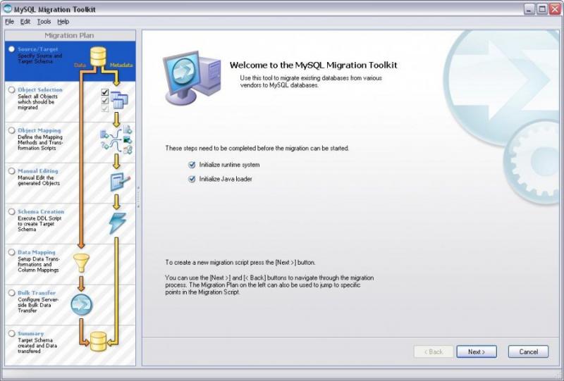 Pantallazo MySQL GUI Tools