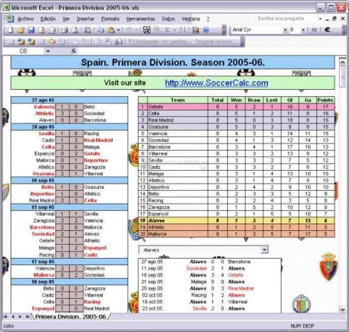 Pantallazo Spain Primera Division 2005-2006