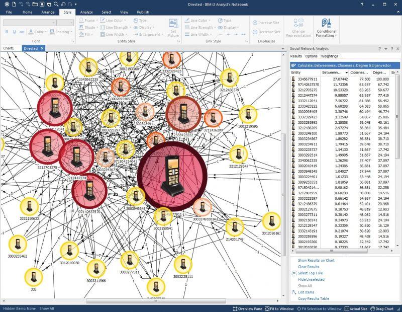 Pantallazo IBM i2 Analyst's Notebook