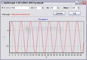 Pantallazo MathGraph