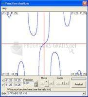 Pantallazo Function Analyzer