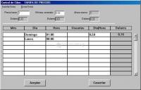 Fotograma Control de Ciber Servidor