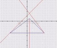 Captura Triángulos