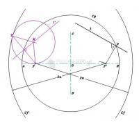 Foto Curvas cónicas para matemáticas y dibujo
